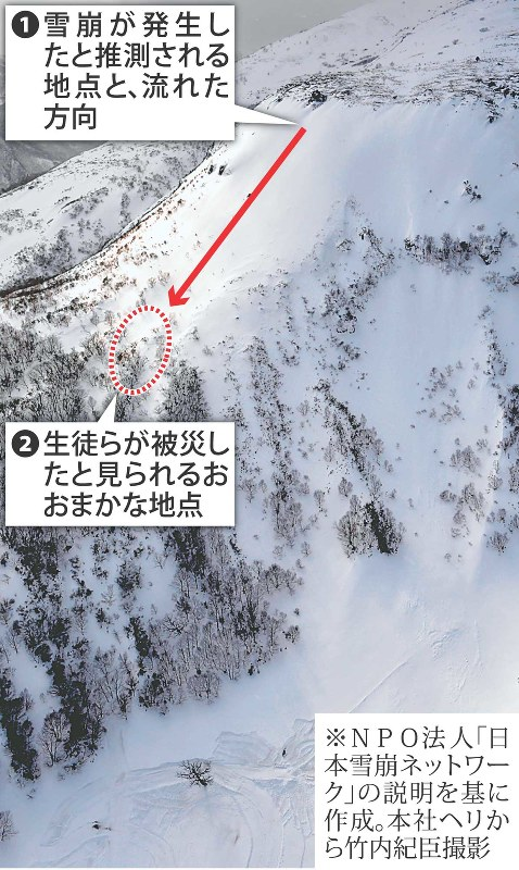 Diagram of the Nasu avalanche accident by Mainichi Shimbun